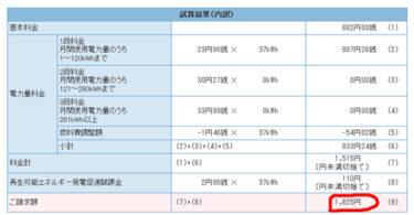電気会社の変更で年間料金が約6000円安くなった。